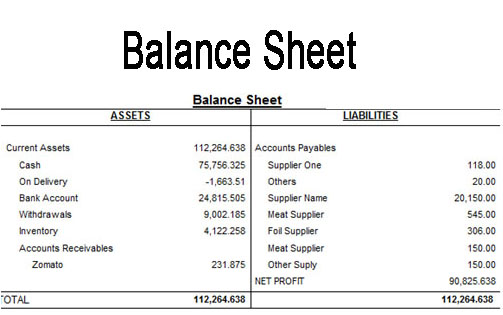 restaurant balance sheet